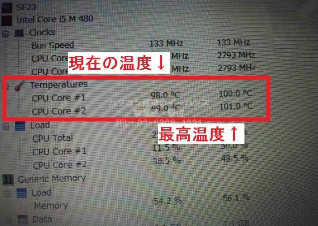 CPUファン温度